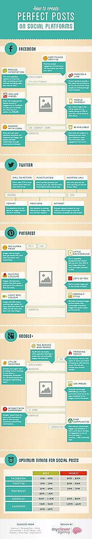 How to Guide: Perfecting Your Social Media Posts [Infographic]