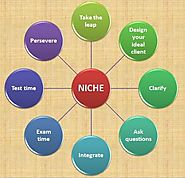 The Anatomy of the Niche Tip Sheet - Lesly Devereaux