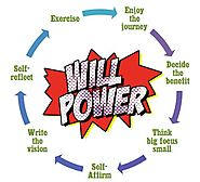 Willpower tips from psychologists and authors - Lesly Devereaux