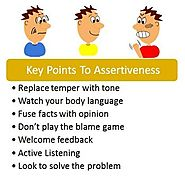 What are the key points to assertiveness in women?
