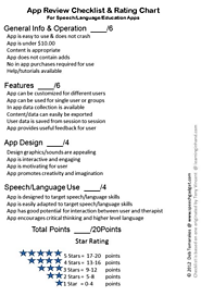 Great App Review Checklists for Teachers ~ Educational Technology and Mobile Learning