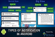Different Types of Notifications in Android