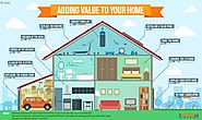 How to Add Value to Your Home - The HomeSource