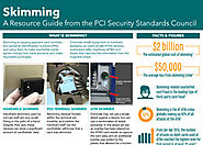 PCI Security Educational Resources