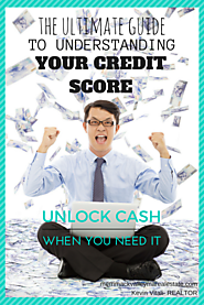 Understanding Your Credit Score: A Thorough Guide