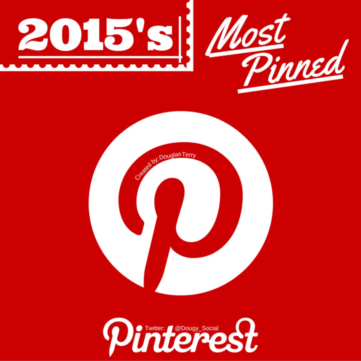 Headline for Pinterest| TOP Pinned Products of 2015