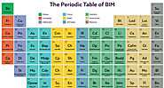 Follow Periodic Table Of BIM To Implement BIM Successfully