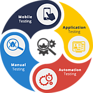 Web Application Testing