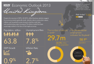 Work in the UK: 2013 Employment Outlook