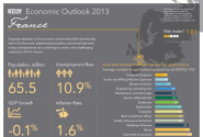 Working in France: the 2013 Outlook