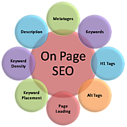 Search Engine Optimization Boulder Colorado
