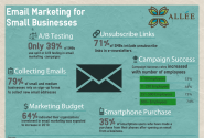 Quick take: Email marketing for small business [Infographic]