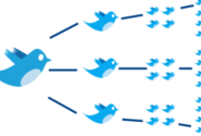 Twitter marketing how-to