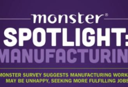 Manufacturing Workers Unhappy, New Survey Suggests