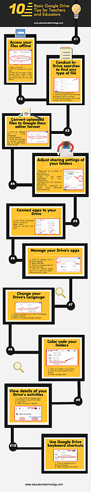 10 Basic Google Drive Tips Every Teacher Should Know about (Poster) ~ Educational Technology and Mobile Learning