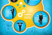 B2B Marketing Research: How CMO Roles Need to Evolve