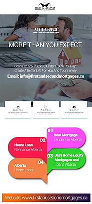 Credit Loans for People with Bad Credit Saskatchewan