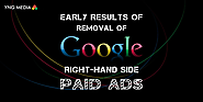 Consequences of removal of Google's right-hand side paid ads