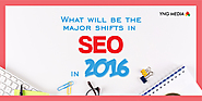 Do You Know About The Major Shifts In SEO in 2016?