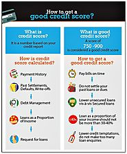 'Settling' your Loan / Credit Card Dues can ruin your CIBIL score !