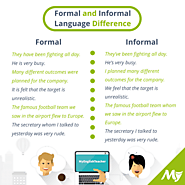 Formal and Informal Language Difference - MyEnglishTeacher.eu