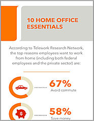 Infographic -10 Home Office Essentials
