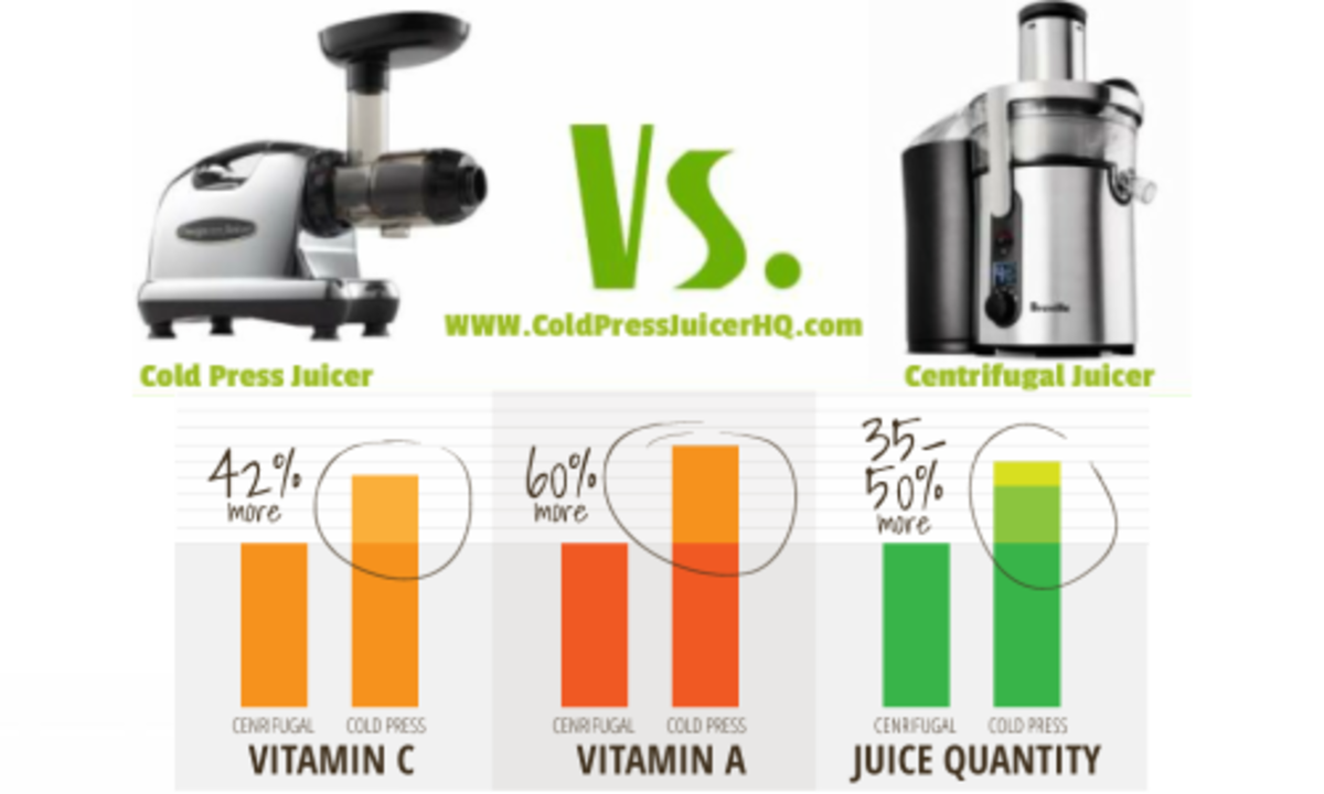 Headline for Best Juicers and Why - Top 5 Juicers