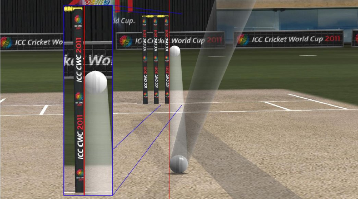 Headline for 10 Worst Foolish Umpiring Decisions in World Cricket