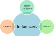How to Reach Your Target Audience by Not Marketing to Them