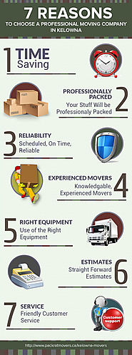 Reasons to Choose PackRat and Kelowna Movers Reviews