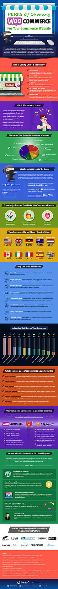 Perks of Choosing WooCommerce for Your Ecommerce Website - Infographic