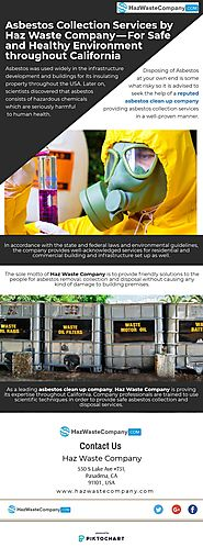 Asbestos Collection Services by Haz Waste Company | Piktochart Visual Editor