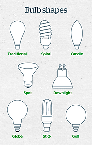 Feel inspired? Get your light bulbs from Energy Bulbs
