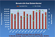 Bonaire Market Report for September 2014