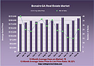 February 2016 Real Estate Analysis for Bonaire GA