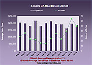 The Bonaire GA Homes for Sale Market in July 2016