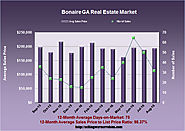 Home Sales in Bonaire Georgia in August 2016
