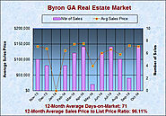 Byron Market Report for October 2014