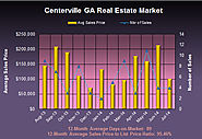 Centerville GA Real Estate Analysis for July 2014