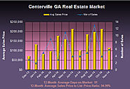 Is the November 2014 Real Estate Market in Centerville GA a Good One to Join?