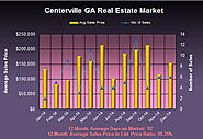 What are Centerville Georgia Homes Worth in Dec 2014