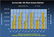Are Home Values Steady in Centerville GA in Feb 2015?