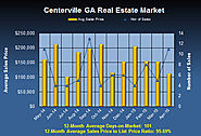 Home Market in Centerville GA in April 2015