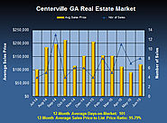 Centerville Home Market Review for June 2015