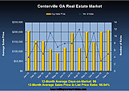 Dec 2015 Real Estate Review for Centerville GA