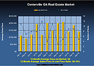 March 2015 Review of Centerville Georgia Homes For Sale