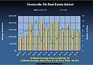 Homes for Sale in Centerville in April 2016