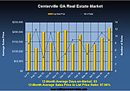 June 2016 Real Estate News for Centerville GA