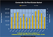 Centerville GA Home Report For September 2016