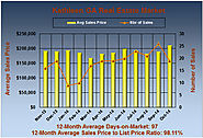 October 2014 Kathleen Georgia Market Review